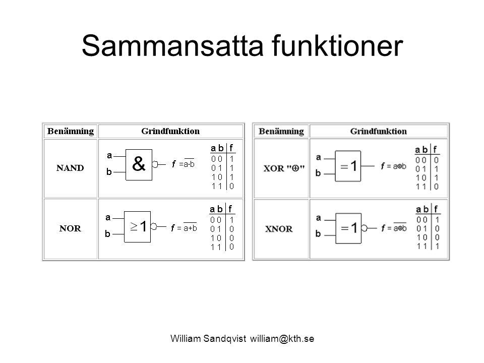 William Sandqvist william@kth.se Diod: AND-grind