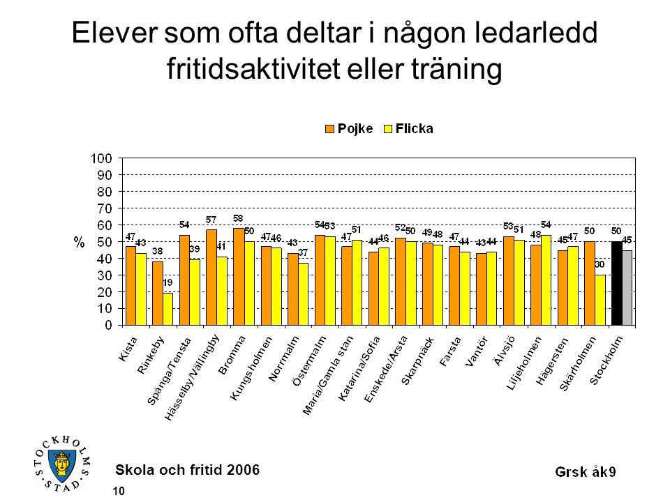 Skola och fritid 2006 10 Elever som ofta deltar i någon ledarledd fritidsaktivitet eller träning