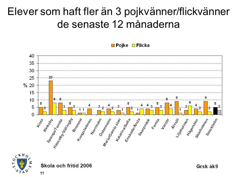 Skola och fritid 2006 11 Elever som haft fler än 3 pojkvänner/flickvänner de senaste 12 månaderna