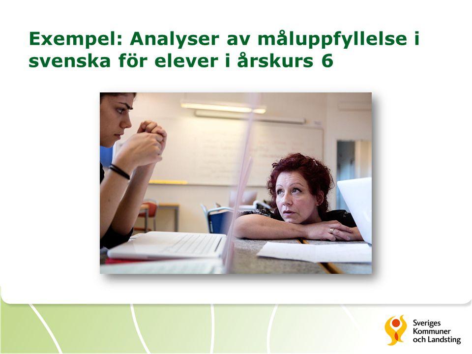 Exempel: Analyser av måluppfyllelse i svenska för elever i årskurs 6