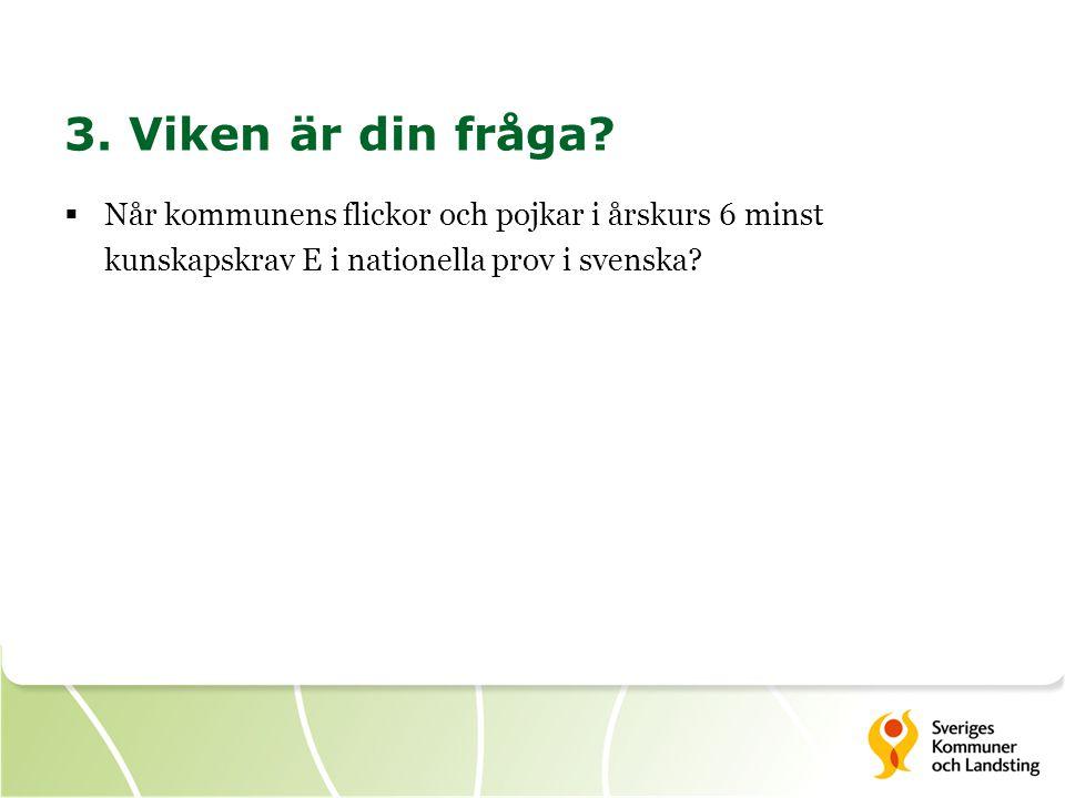 3. Viken är din fråga?  Når kommunens flickor och pojkar i årskurs 6 minst kunskapskrav E i nationella prov i svenska?