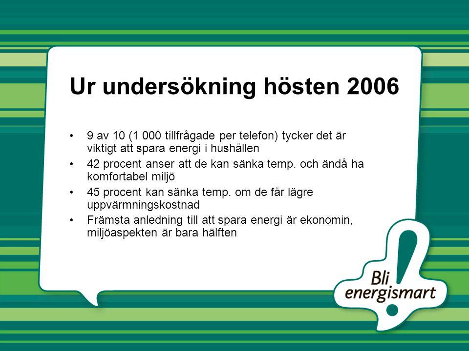 Ur undersökning hösten 2006 9 av 10 (1 000 tillfrågade per telefon) tycker det är viktigt att spara energi i hushållen 42 procent anser att de kan sänka temp.