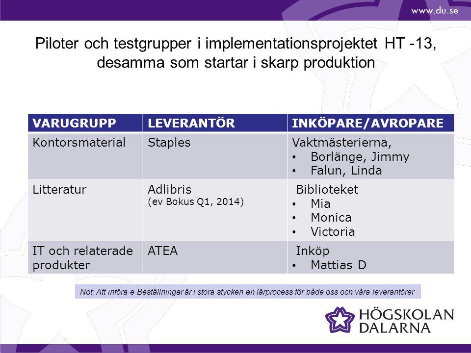 Piloter och testgrupper i implementationsprojektet HT -13, desamma som startar i skarp produktion VARUGRUPPLEVERANTÖRINKÖPARE/AVROPARE KontorsmaterialStaplesVaktmästerierna, Borlänge, Jimmy Falun, Linda LitteraturAdlibris (ev Bokus Q1, 2014) Biblioteket Mia Monica Victoria IT och relaterade produkter ATEA Inköp Mattias D Not: Att införa e-Beställningar är i stora stycken en lärprocess för både oss och våra leverantörer