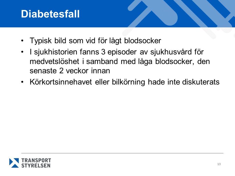 Diabetesfall Typisk bild som vid för lågt blodsocker I sjukhistorien fanns 3 episoder av sjukhusvård för medvetslöshet i samband med låga blodsocker,