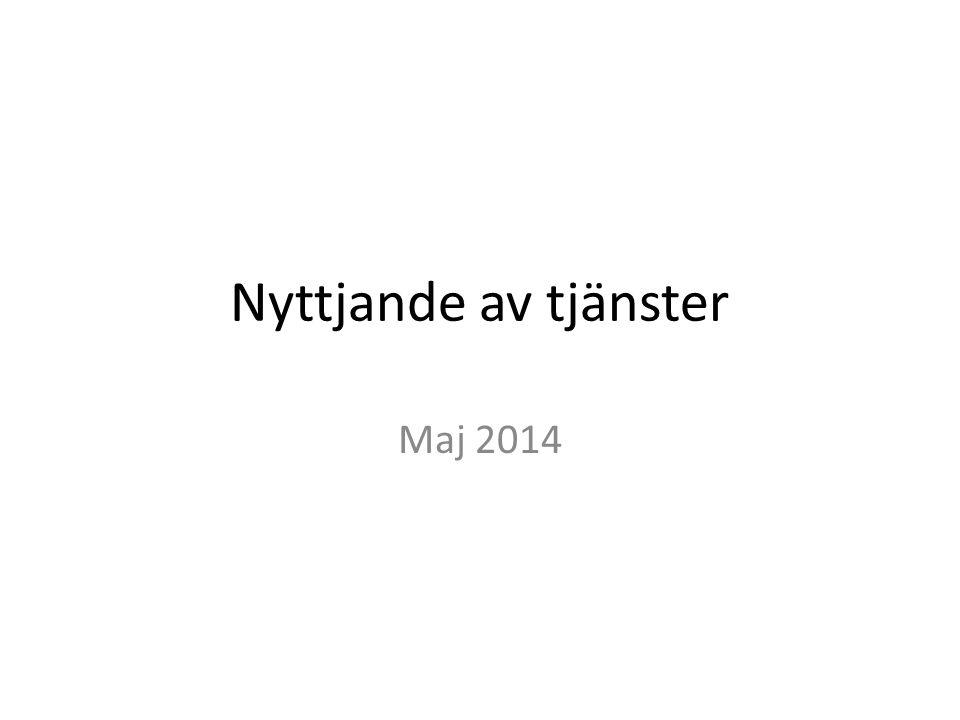 Nyttjande av tjänster Maj 2014