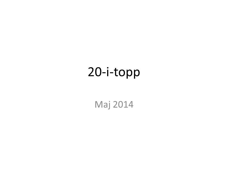 20-i-topp Maj 2014
