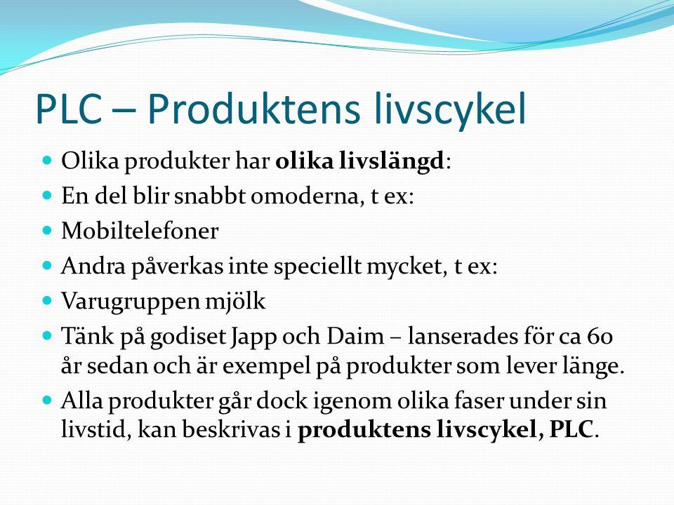 PLC – Produktens livscykel Olika produkter har olika livslängd: En del blir snabbt omoderna, t ex: Mobiltelefoner Andra påverkas inte speciellt mycket