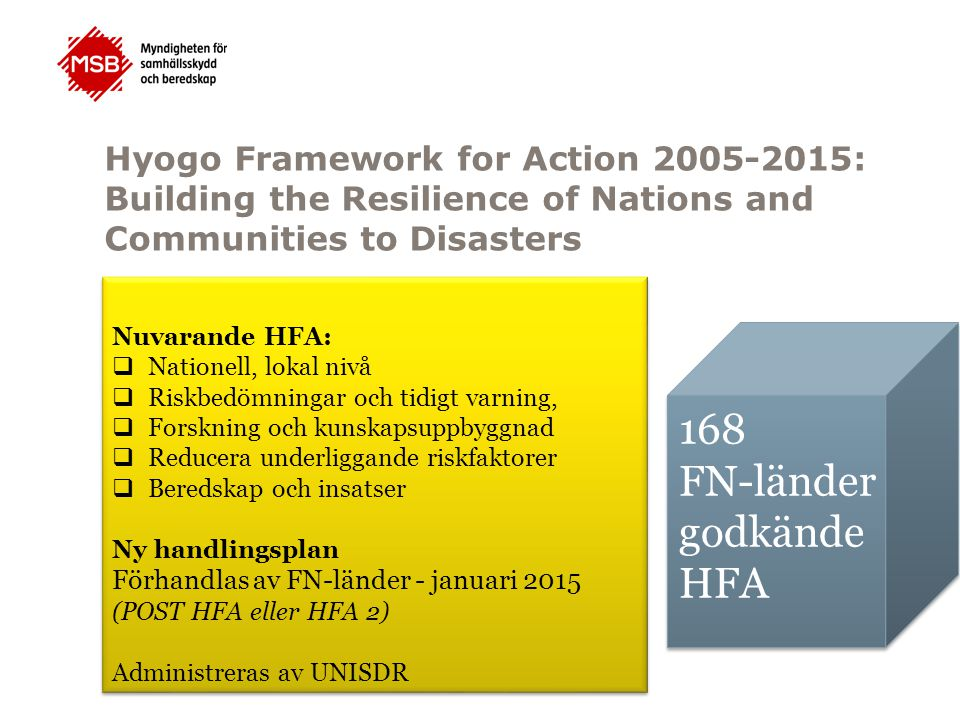 Hyogo Framework for Action 2005-2015: Building the Resilience of Nations and Communities to Disasters Nuvarande HFA:  Nationell, lokal nivå  Riskbed