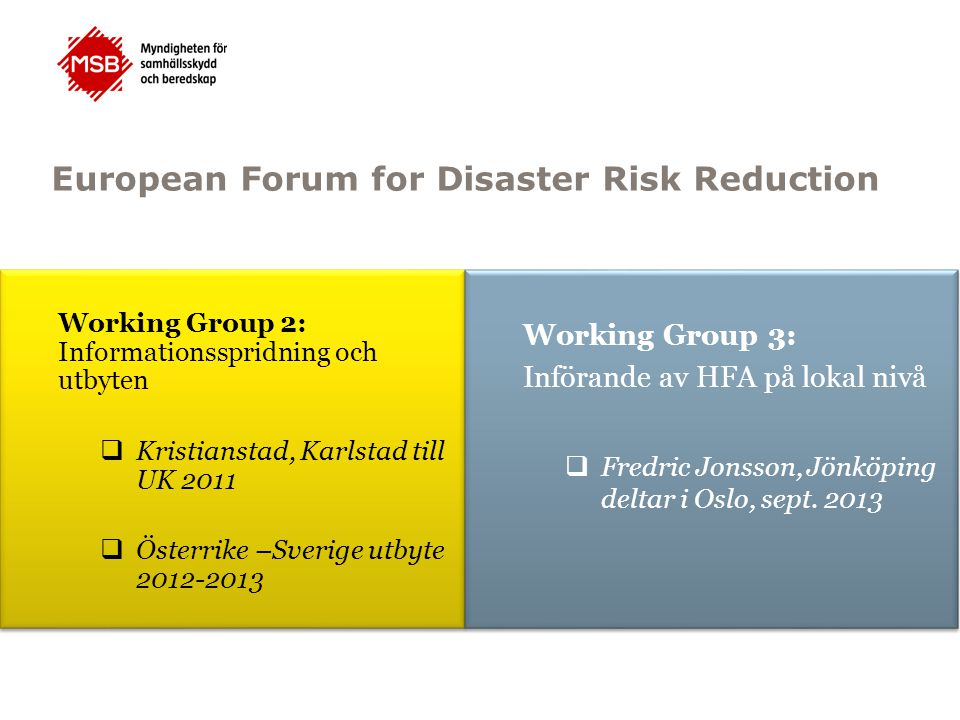European Forum for Disaster Risk Reduction Working Group 2: Informationsspridning och utbyten  Kristianstad, Karlstad till UK 2011  Österrike –Sveri