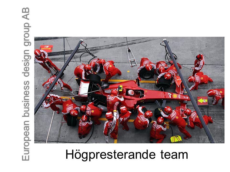 Högpresterande team