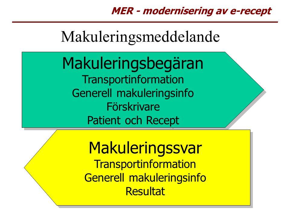 MER - modernisering av e-recept Makuleringsmeddelande Makuleringsbegäran Transportinformation Generell makuleringsinfo Förskrivare Patient och Recept