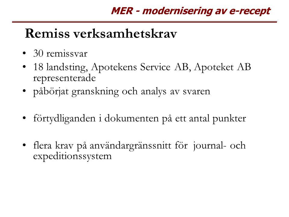 MER - modernisering av e-recept Remiss verksamhetskrav 30 remissvar 18 landsting, Apotekens Service AB, Apoteket AB representerade påbörjat granskning
