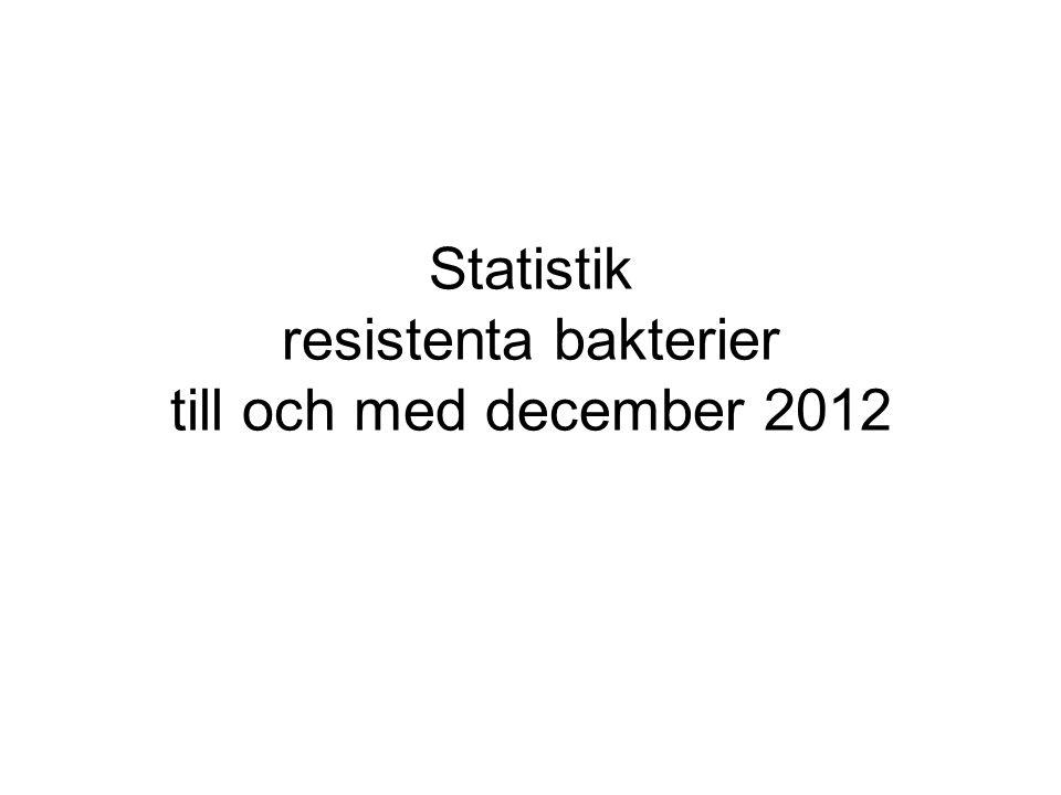 Statistik resistenta bakterier till och med december 2012