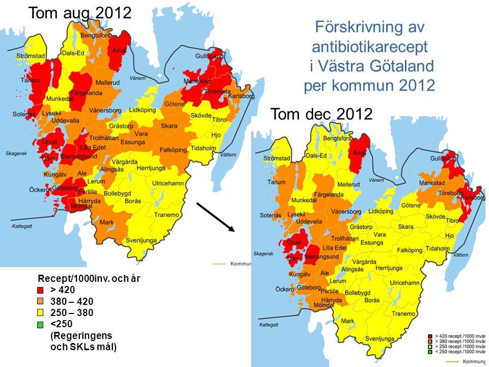 > 420 380 – 420 250 – 380 <250 (Regeringens och SKLs mål) Recept/1000inv. och år Tom aug 2012 Tom dec 2012 Förskrivning av antibiotikarecept i Västra