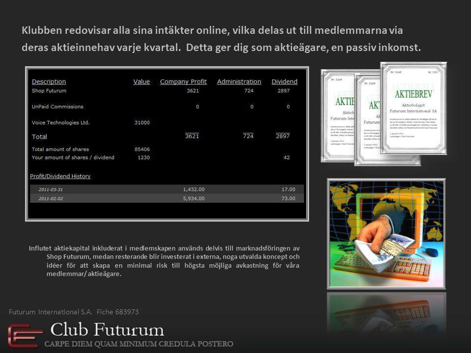 Club Futurum marknadsför, mot provisioner, miljontals produkter via sin internet-galleria www.ShopFuturum.com Hälsa & Skönhet Kläder & Mode Hem & Inredning Elektronik & Teknik Gåvor & Presenter Resor & Logi Barn & Baby Media & Nöjen IP telefoni Valuta trading Spel över internet Sport & Fritid Skor & Väskor Med mera… Shop Futurum marknadsförs globalt genom… Traditionell Marknadsföring Internet Marknadsföring Relations Marknadsföring Futurum International S.A.
