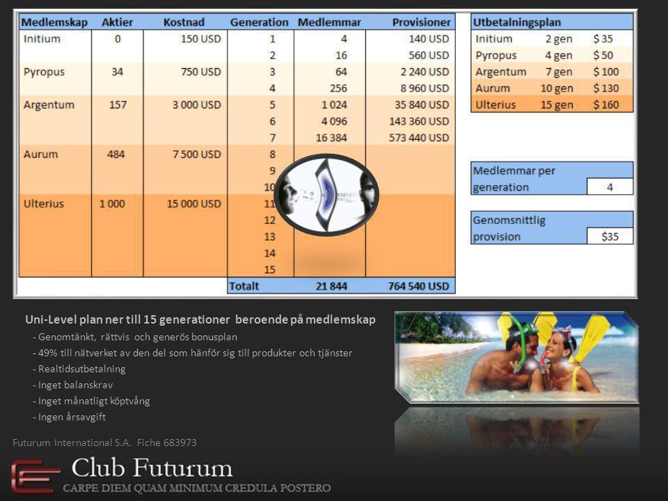 Klubben redovisar alla sina intäkter online, vilka delas ut till medlemmarna via deras aktieinnehav varje kvartal.