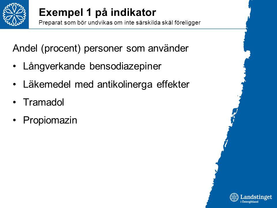 Exempel 1 på indikator Preparat som bör undvikas om inte särskilda skäl föreligger Andel (procent) personer som använder Långverkande bensodiazepiner