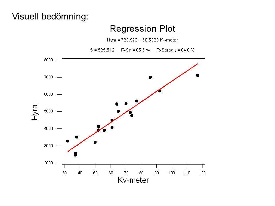 33 Regression Analysis: Price versus Area, Rooms  Samma utskrift som tidgare  Predicted Values for New Observations New Obs Fit SE Fit 95.0% CI 95.0% PI 1 212396 12307 ( 188076, 236717) ( 148229, 276564) XX X denotes a row with X values away from the center XX denotes a row with very extreme X values Values of Predictors for New Observations New Obs Area Rooms 1 3000 6.00 Prediktionsintervall