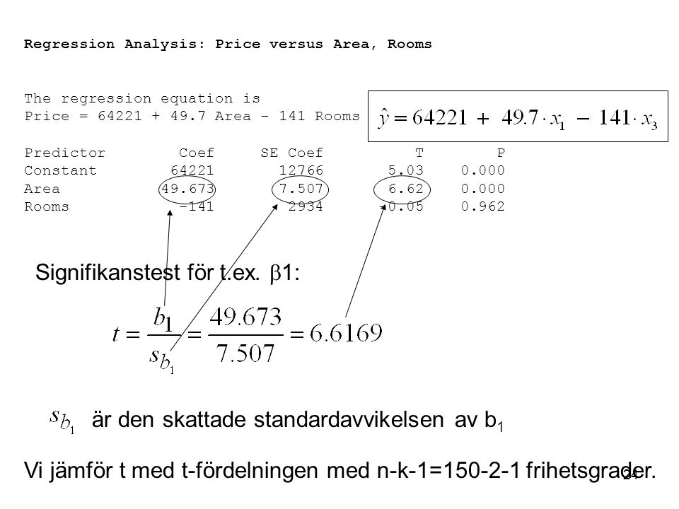 24 Regression Analysis: Price versus Area, Rooms The regression equation is Price = 64221 + 49.7 Area - 141 Rooms Predictor Coef SE Coef T P Constant
