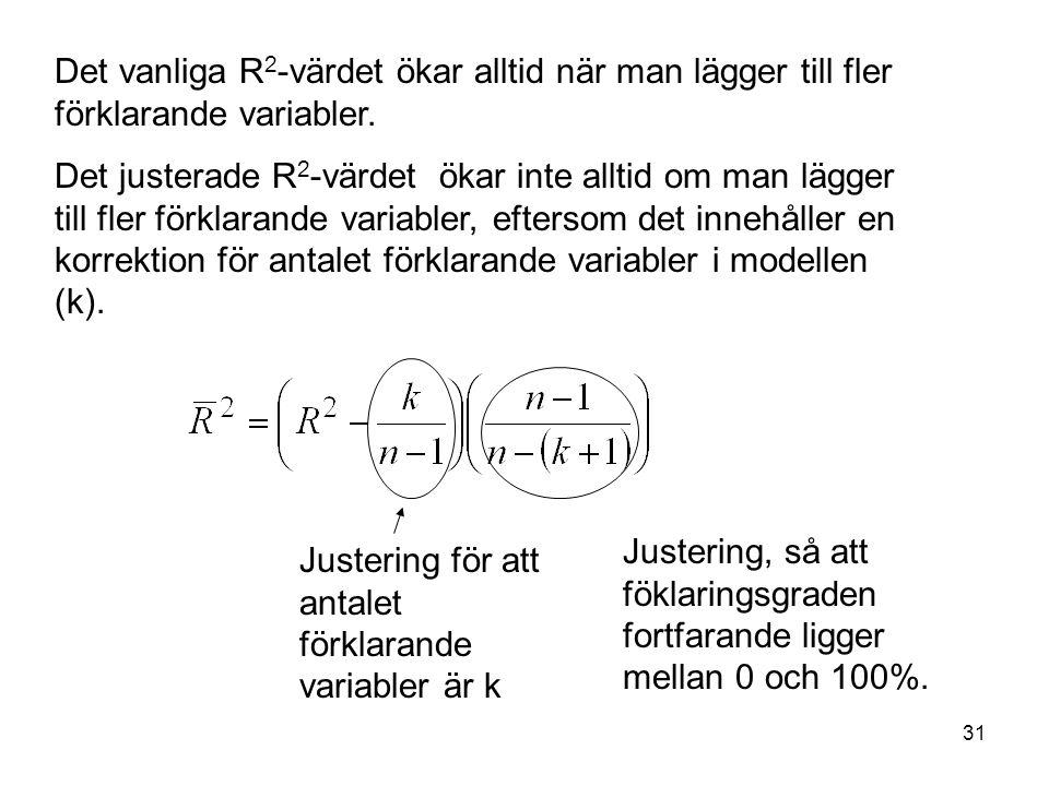 31 Det vanliga R 2 -värdet ökar alltid när man lägger till fler förklarande variabler.