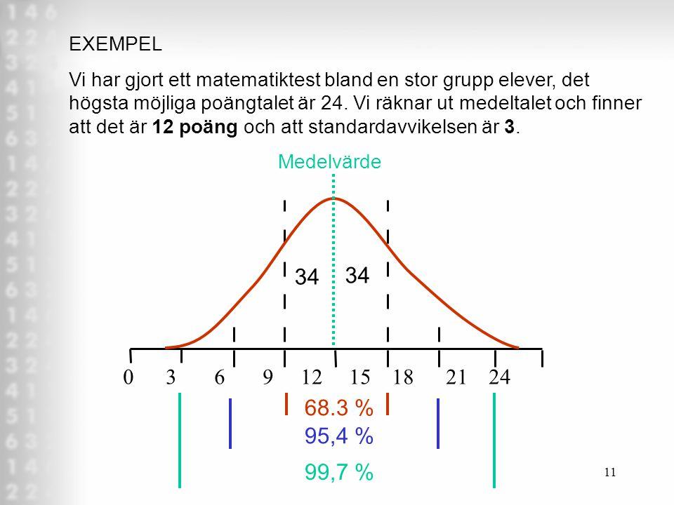 11 EXEMPEL Vi har gjort ett matematiktest bland en stor grupp elever, det högsta möjliga poängtalet är 24.
