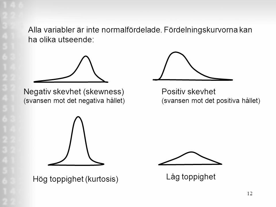 12 Alla variabler är inte normalfördelade.