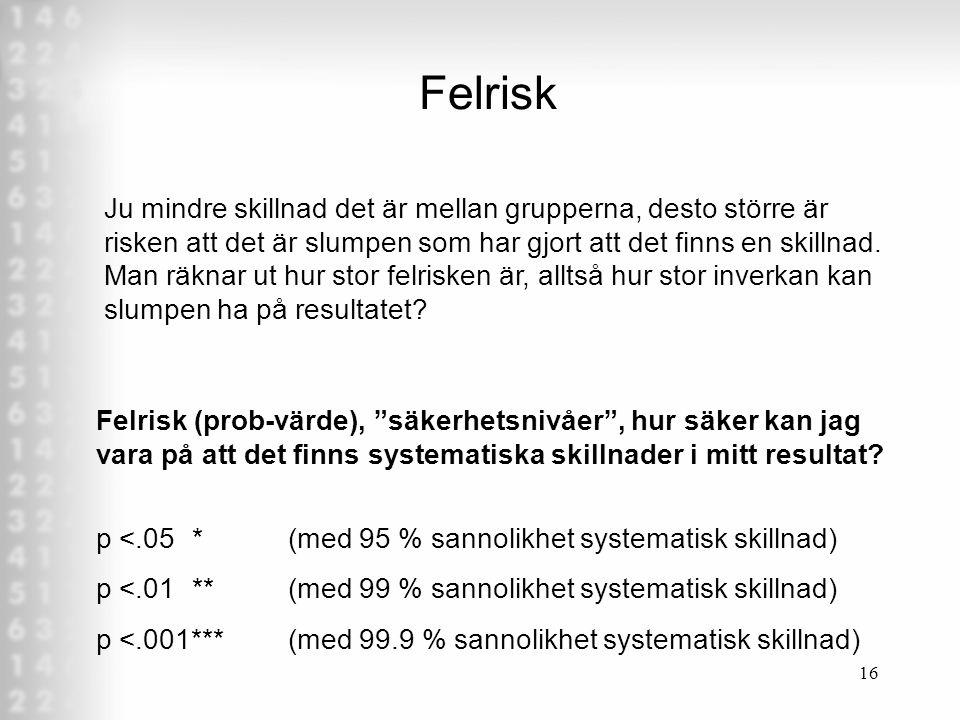 16 Felrisk Felrisk (prob-värde), säkerhetsnivåer , hur säker kan jag vara på att det finns systematiska skillnader i mitt resultat.