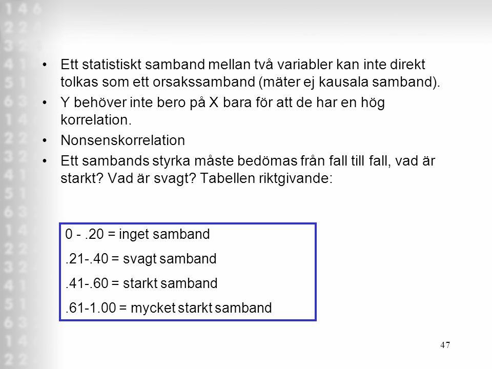47 Ett statistiskt samband mellan två variabler kan inte direkt tolkas som ett orsakssamband (mäter ej kausala samband).