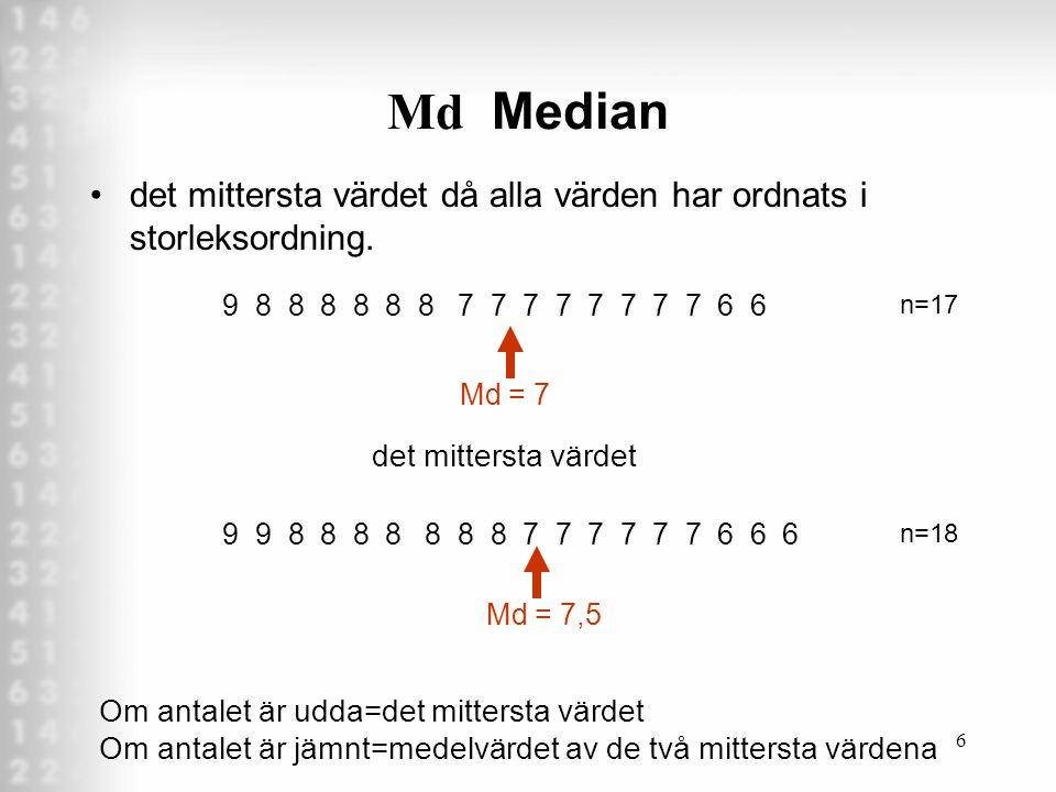 6 Md Median det mittersta värdet då alla värden har ordnats i storleksordning.