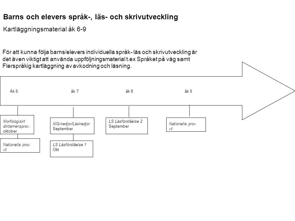Referenserrev 2013-08-20 Allard, B., Rudqvist, M.& Sundblad, B.( 2001).