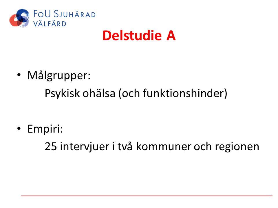 Delstudie A Målgrupper: Psykisk ohälsa (och funktionshinder) Empiri: 25 intervjuer i två kommuner och regionen