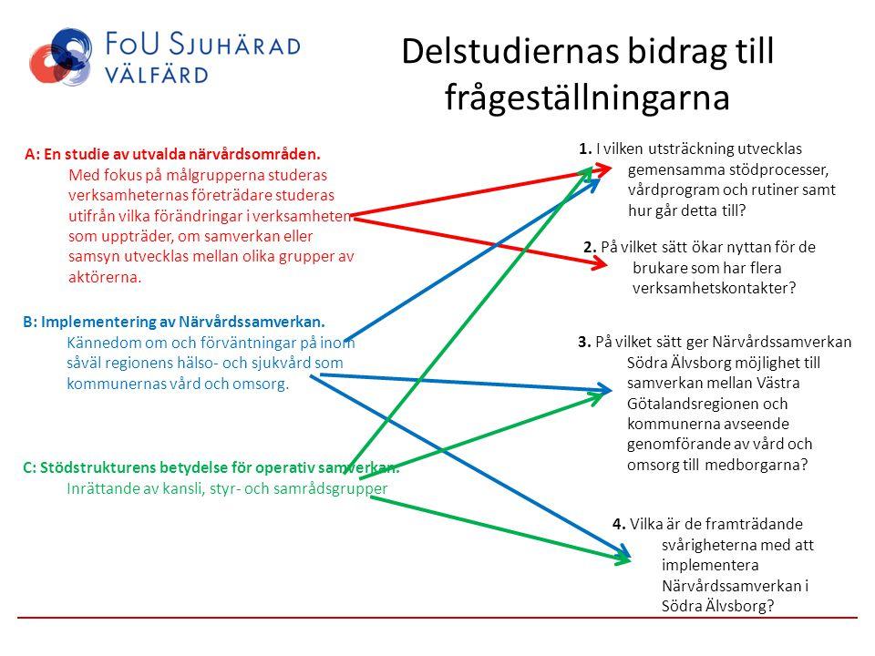 Delstudiernas bidrag till frågeställningarna B: Implementering av Närvårdssamverkan. Kännedom om och förväntningar på inom såväl regionens hälso- och