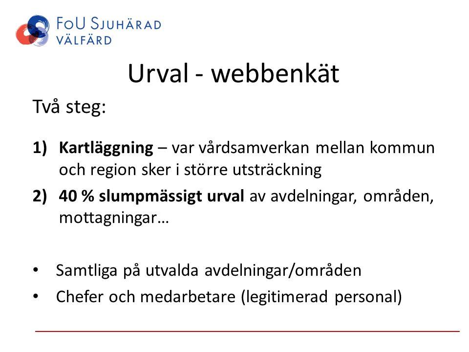 Urval - webbenkät Två steg: 1)Kartläggning – var vårdsamverkan mellan kommun och region sker i större utsträckning 2)40 % slumpmässigt urval av avdeln