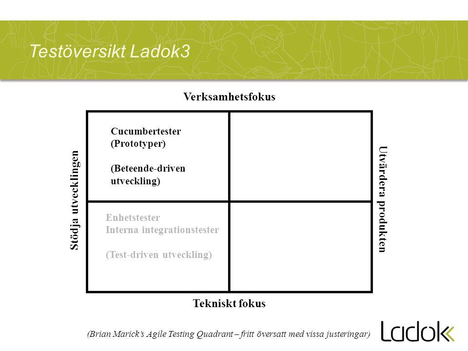 Testöversikt Ladok3 Stödja utvecklingen Utvärdera produkten Verksamhetsfokus Tekniskt fokus Cucumbertester (Prototyper) (Beteende-driven utveckling) E