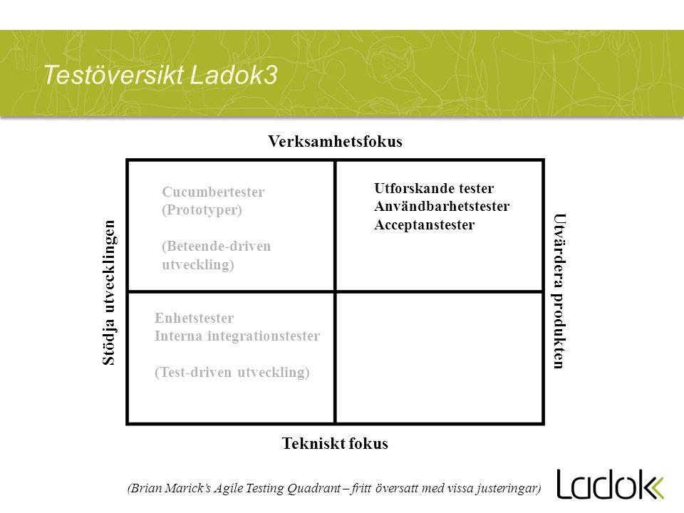 Testöversikt Ladok3 Stödja utvecklingen Utvärdera produkten Verksamhetsfokus Tekniskt fokus Cucumbertester (Prototyper) (Beteende-driven utveckling) U