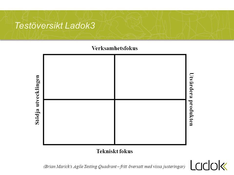 Testöversikt Ladok3 Stödja utvecklingen Utvärdera produkten Verksamhetsfokus Tekniskt fokus (Brian Marick's Agile Testing Quadrant – fritt översatt me