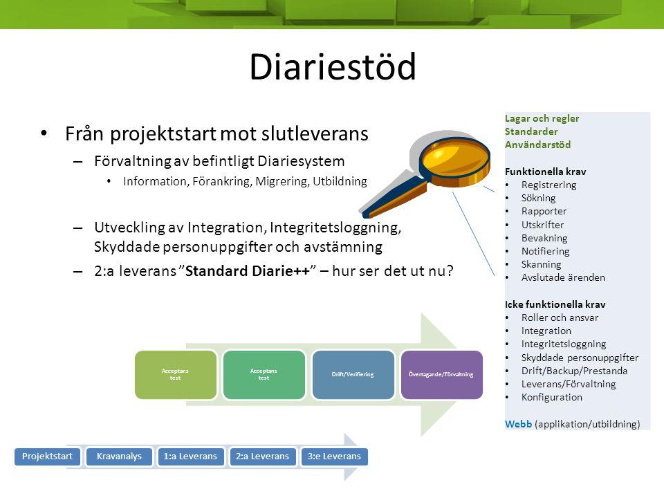 Diariestöd Från projektstart mot slutleverans – Förvaltning av befintligt Diariesystem Information, Förankring, Migrering, Utbildning – Utveckling av