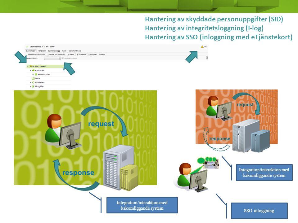 Hantering av skyddade personuppgifter (SID) Hantering av integritetsloggning (I-log) Hantering av SSO (inloggning med eTjänstekort) Integration/intera