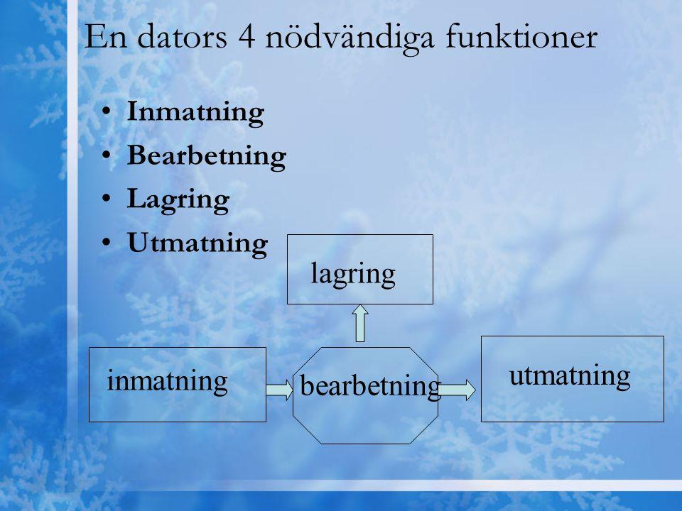 En dators 4 nödvändiga funktioner Inmatning Bearbetning Lagring Utmatning inmatning bearbetning lagring utmatning
