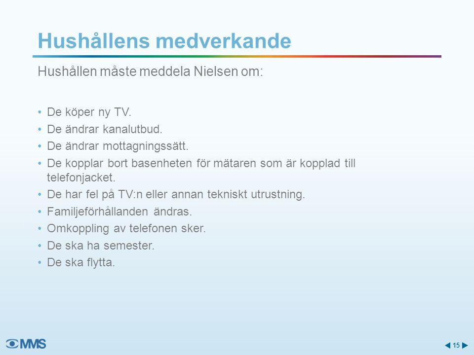 Hushållen måste meddela Nielsen om: De köper ny TV.