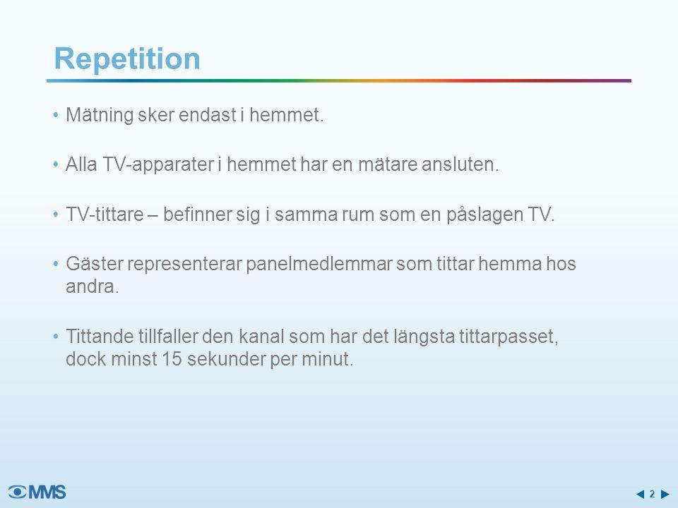- Om hushållet ändrar någon inställning på TV:n.- Om någon mätare kopplas bort.