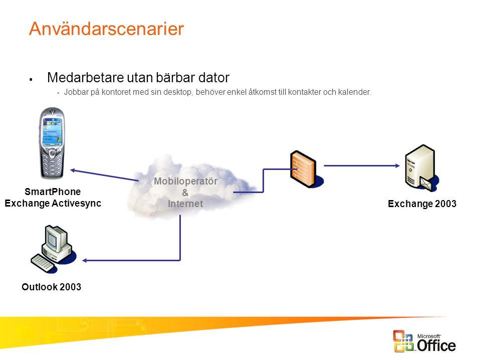 Användarscenarier  Medarbetare utan bärbar dator  Jobbar på kontoret med sin desktop, behöver enkel åtkomst till kontakter och kalender. Exchange 20
