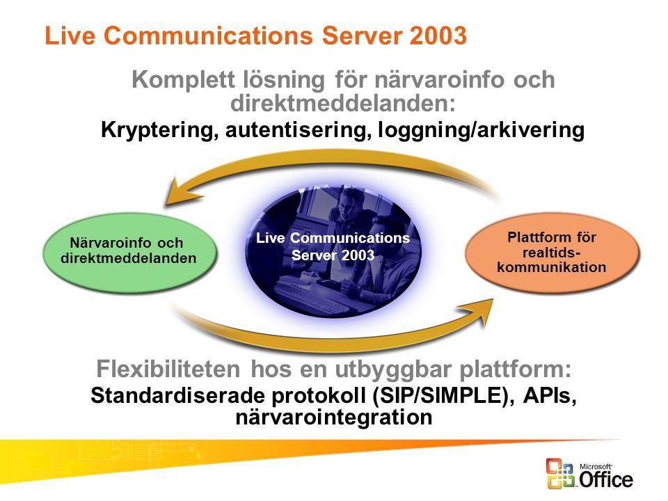 Plattform för realtids- kommunikation Live Communications Server 2003 Flexibiliteten hos en utbyggbar plattform: Standardiserade protokoll (SIP/SIMPLE