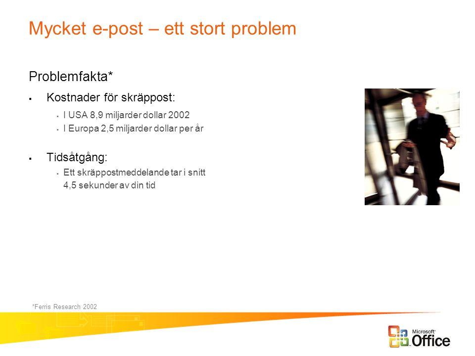 Mycket e-post – ett stort problem Problemfakta*  Kostnader för skräppost:  I USA 8,9 miljarder dollar 2002  I Europa 2,5 miljarder dollar per år 