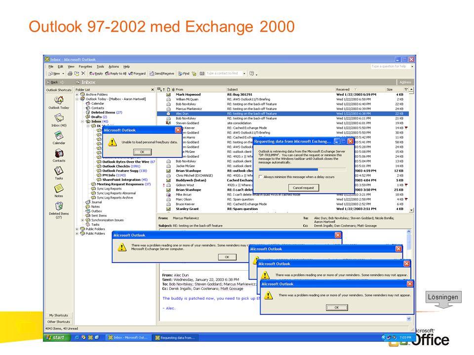 Outlook 97-2002 med Exchange 2000 Lösningen