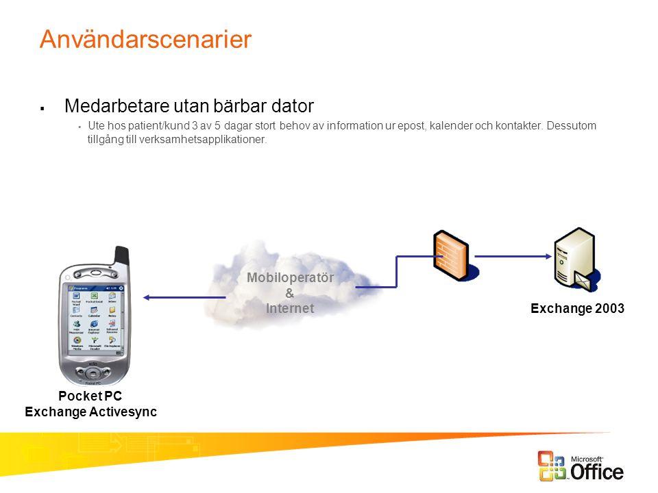 Användarscenarier  Medarbetare utan bärbar dator  Ute hos patient/kund 3 av 5 dagar stort behov av information ur epost, kalender och kontakter. Des