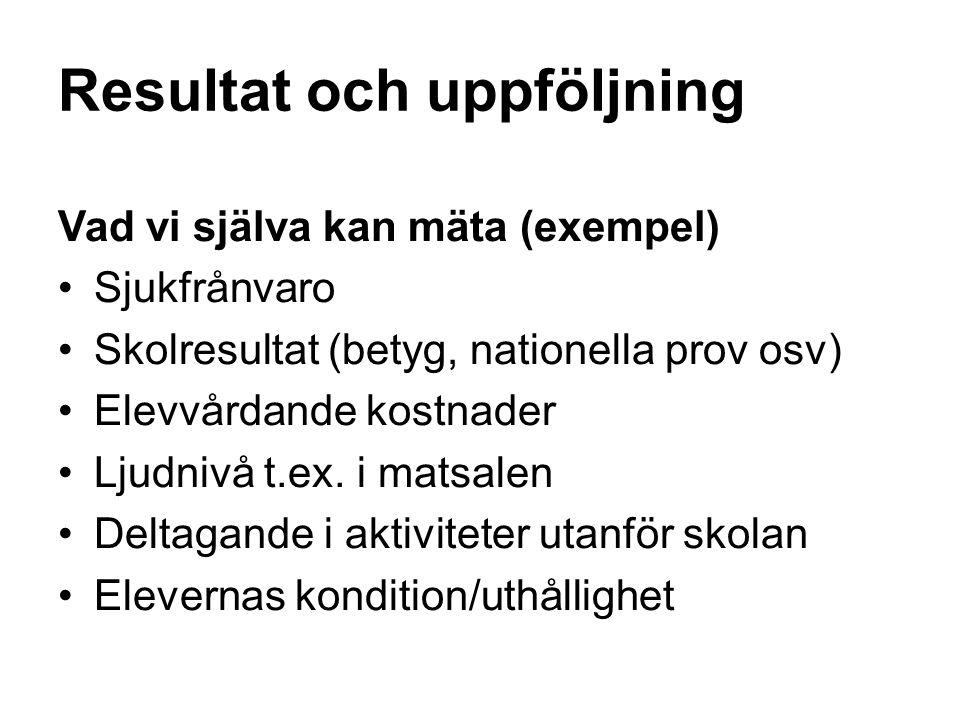 Resultat och uppföljning Vad vi själva kan mäta (exempel) Sjukfrånvaro Skolresultat (betyg, nationella prov osv) Elevvårdande kostnader Ljudnivå t.ex.