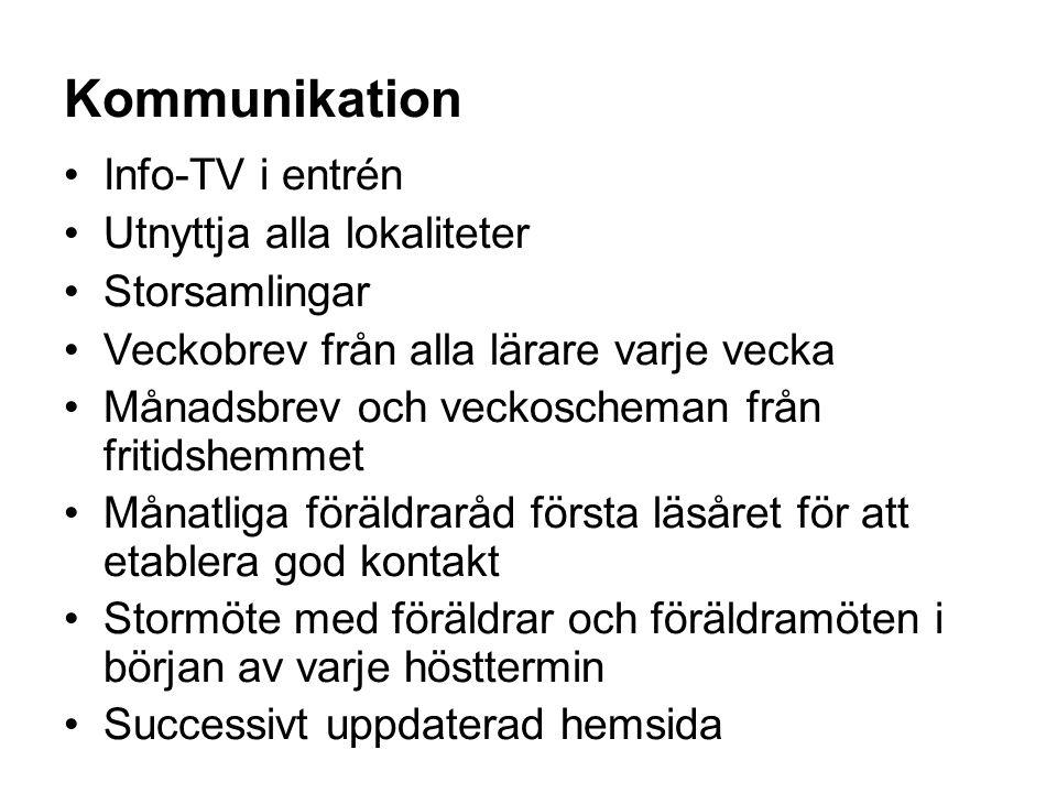 Kommunikation Info-TV i entrén Utnyttja alla lokaliteter Storsamlingar Veckobrev från alla lärare varje vecka Månadsbrev och veckoscheman från fritids