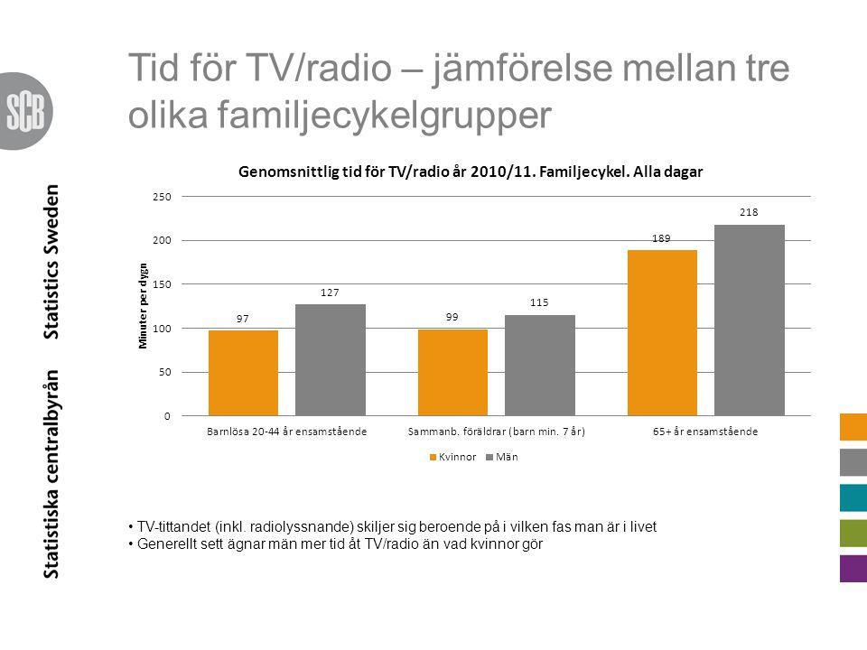 Tid för TV/radio – jämförelse mellan tre olika familjecykelgrupper TV-tittandet (inkl. radiolyssnande) skiljer sig beroende på i vilken fas man är i l