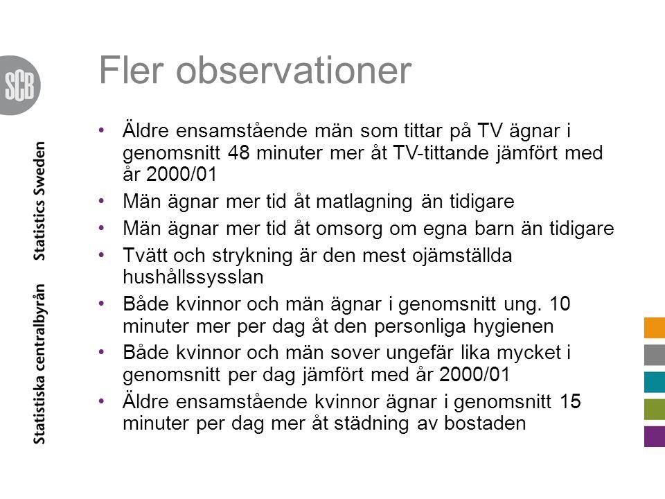Fler observationer Äldre ensamstående män som tittar på TV ägnar i genomsnitt 48 minuter mer åt TV-tittande jämfört med år 2000/01 Män ägnar mer tid å